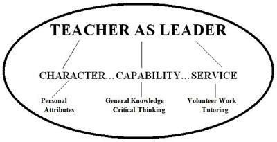 Teacher as Leader